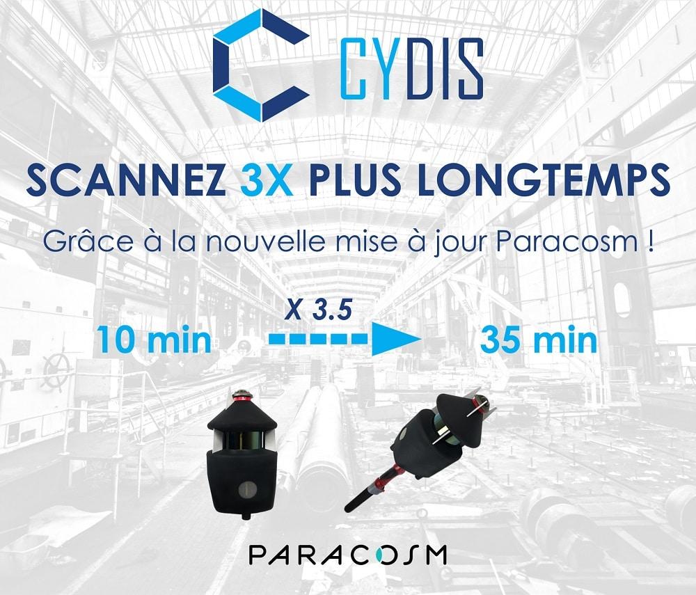 Scannez 3X plus longtemps avec le scanner PX-80